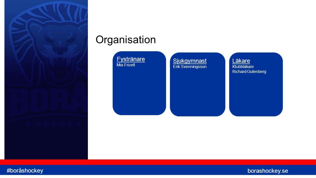 Organisation #boråshockey borashockey.se Fystränare Mia Frizell Sjukgymnast Erik Svenningsson Läkare Klubbläkare Richard Gutenberg