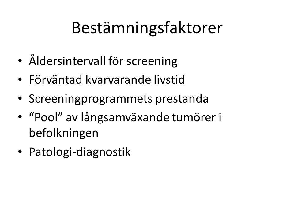 Bestämningsfaktorer Åldersintervall för screening Förväntad kvarvarande livstid Screeningprogrammets prestanda Pool av långsamväxande tumörer i befolkningen Patologi-diagnostik
