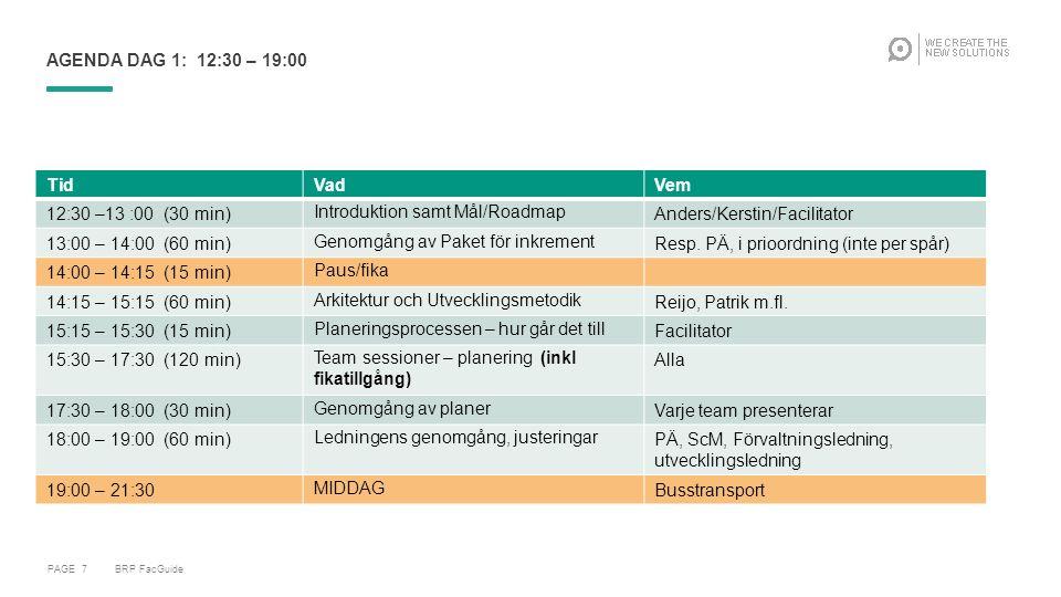 PAGE 8 AGENDA DAG 2: 08:30 – 12:00 TidVadVem 08:30 –09 :00 (30 min)PlaneringsjusteringAnders 09:00 – 10:30 (90 min)Team sessioner – planering inkl.