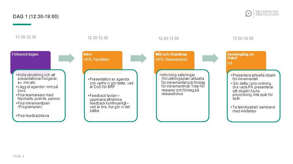 PAGE 40 INDATA TILL BRP PLANERINGSOBJEKT  Paket i rankad backlog (Status Till BRP i Confluence), flik Förvaltningsledning  Fördelning tid i % –Felrättningar –Mindre systemförbättringar –Infrastruktur och arbetssätt  Roadmap –Programinkrement med innehåll och releaseavsikt –Viktiga milstolpar (Releaser men även andra händelser som t.ex.