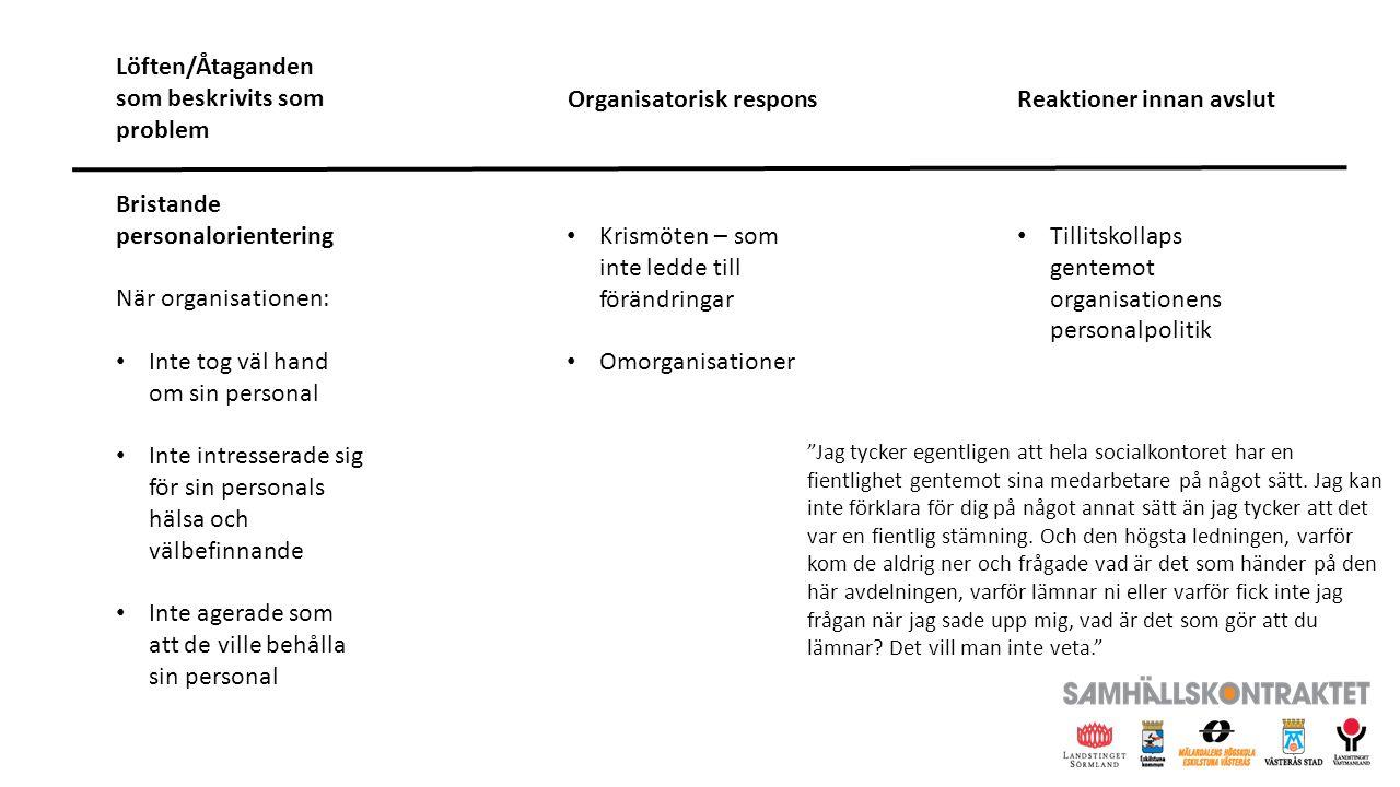 Avslutande kommentarer Anställda, liksom chefer och HR-medarbetare behöver först och främst ta med sig vetskapen om att psykologiska kontrakt existerar och att de har stor betydelse - även om de inte syns.