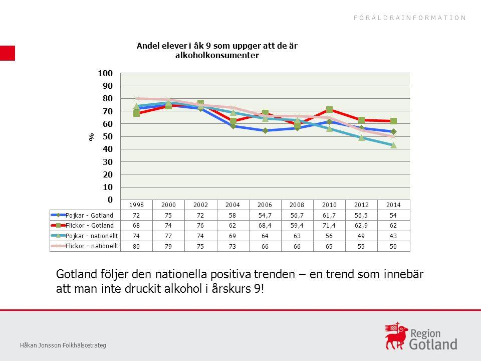 Håkan Jonsson Folkhälsostrateg Gotland följer den nationella positiva trenden – en trend som innebär att man inte druckit alkohol i årskurs 9.