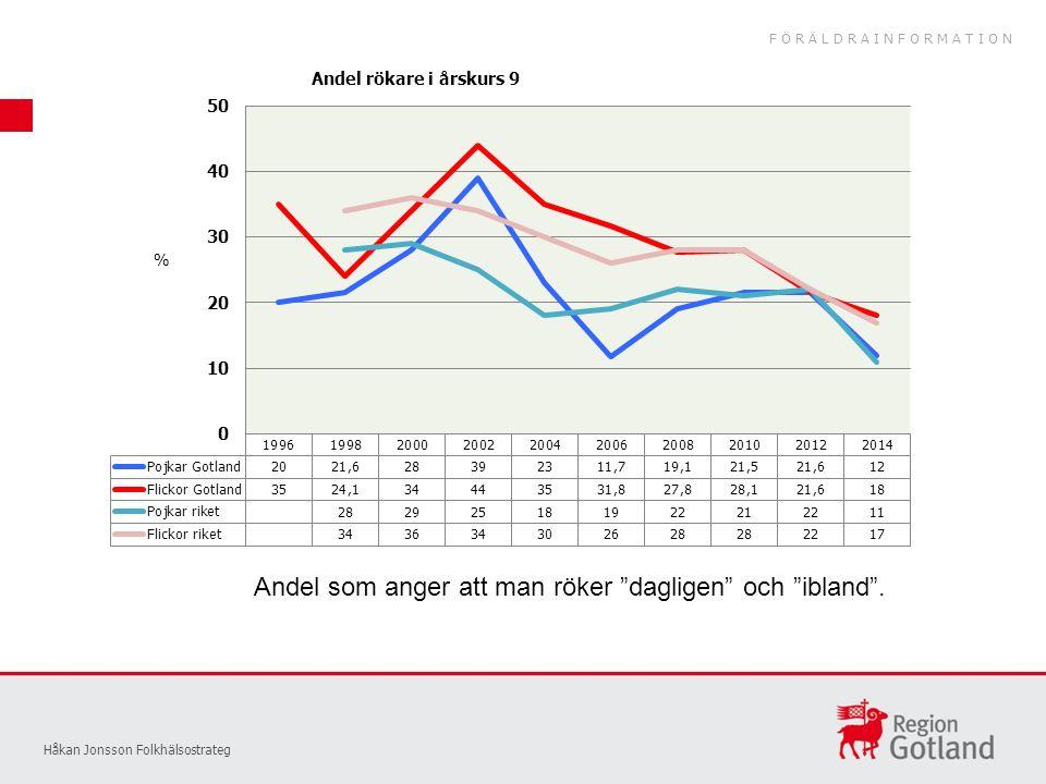 Håkan Jonsson Folkhälsostrateg Andel som anger att man röker dagligen och ibland .