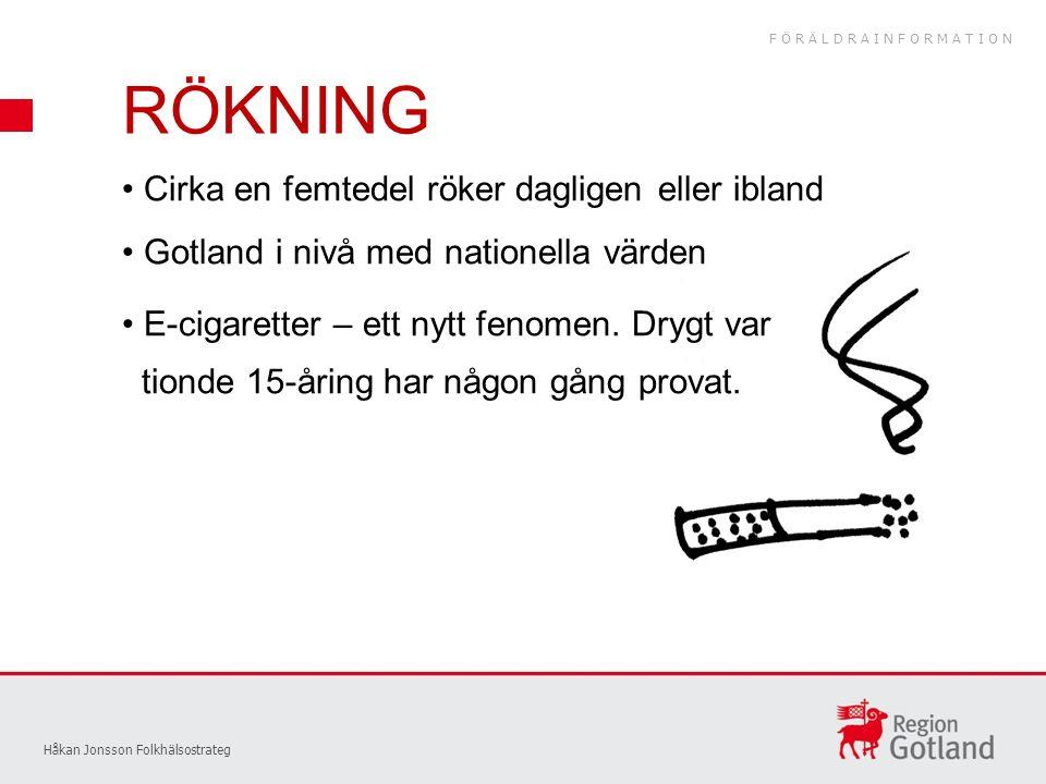Håkan Jonsson Folkhälsostrateg Cirka en femtedel röker dagligen eller ibland Gotland i nivå med nationella värden E-cigaretter – ett nytt fenomen.