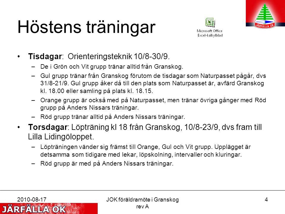 Höstens viktigaste tävlingar 21/8Lång-KM, Attunda 25/8Ungdomsserien, Sundbyberg 11-12/9DM, Grödinge, Resa i minibussar intresseanmälan via hemsidan 3/8Ungdomsseriefinal, Waxholm, Resa i minibussar 10/1025manna korten, Brottby, JOK arrangerar 16-17/10Daladubbeln i Falun, gemensam resa NovNordcupen UP = Stockholms Ungdoms Priser -> Nästa nivå 2010-08-17JOK föräldramöte i Granskog rev A 5
