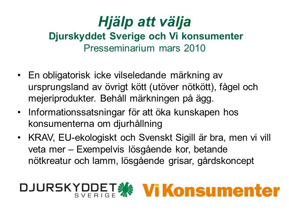 Hjälp att välja Djurskyddet Sverige och Vi konsumenter Presseminarium mars 2010 En obligatorisk icke vilseledande märkning av ursprungsland av övrigt kött (utöver nötkött), fågel och mejeriprodukter.