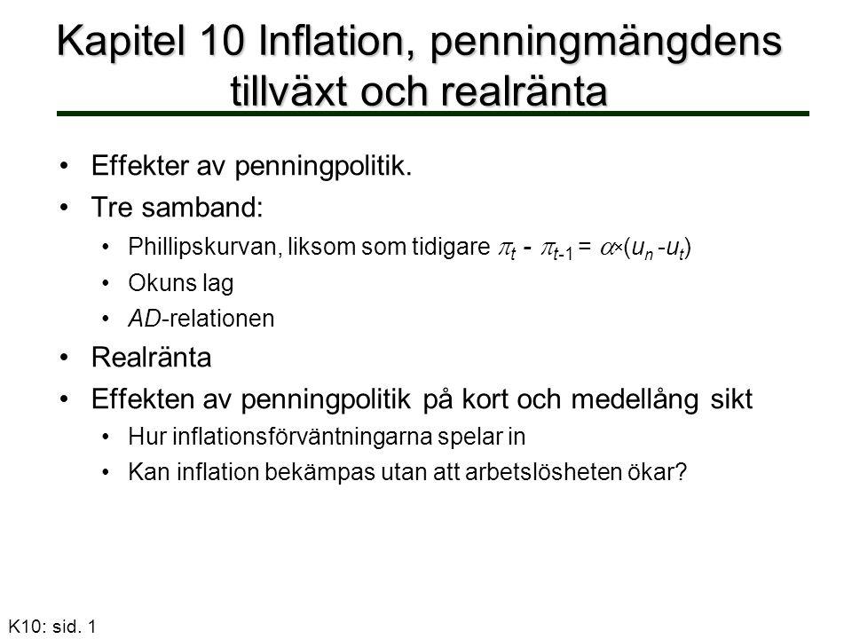 Nominell ränta och inflation I Sverige K10: sid. 12