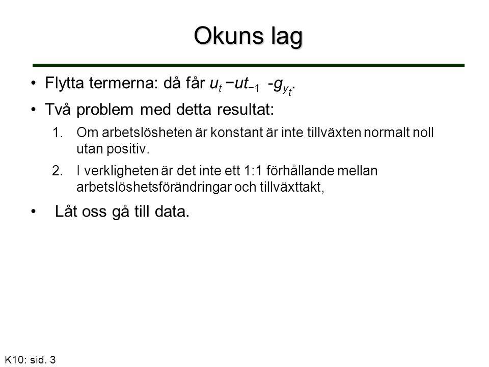 Samband mellan arbetslöshet och BNP-tillväxt Sverige 1970-2013 Sambandet kan approximeras med regressionen u t – u t-1 = – 0,31  (g y t - 2,65) K10: sid.