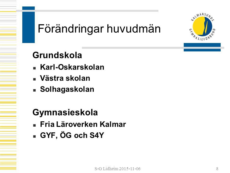 S-G Lidheim 2015-11-06 Förändringar huvudmän Grundskola Karl-Oskarskolan Västra skolan Solhagaskolan Gymnasieskola Fria Läroverken Kalmar GYF, ÖG och S4Y 8
