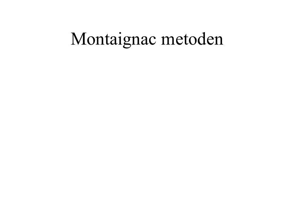 Montaignac metoden