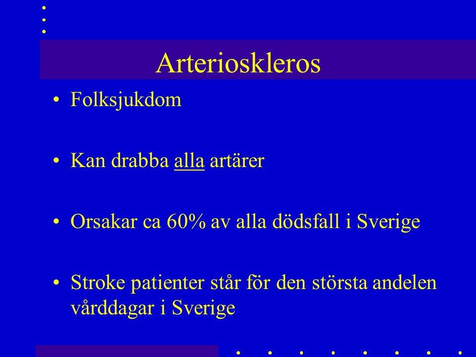 Arterioskleros Folksjukdom Kan drabba alla artärer Orsakar ca 60% av alla dödsfall i Sverige Stroke patienter står för den största andelen vårddagar i Sverige