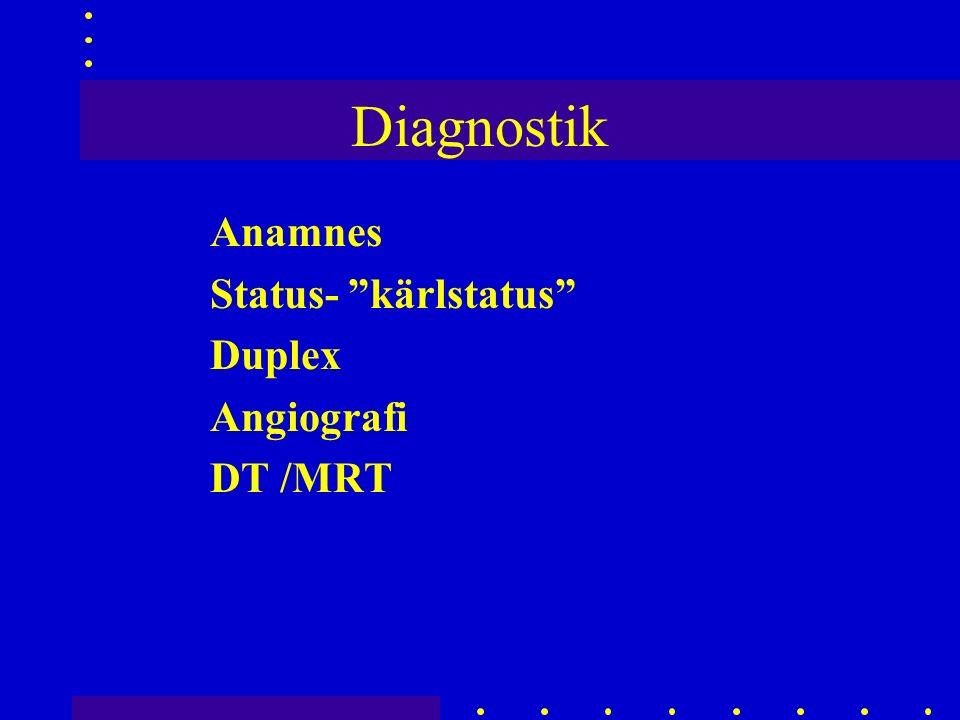 Diagnostik Anamnes Status- kärlstatus Duplex Angiografi DT /MRT