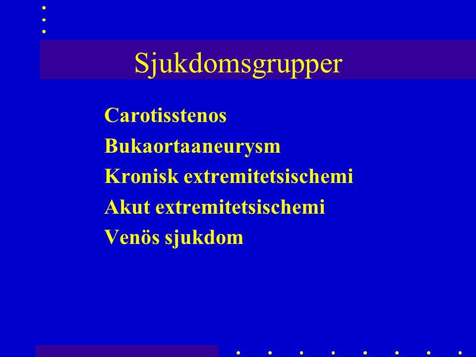 Sjukdomsgrupper Carotisstenos Bukaortaaneurysm Kronisk extremitetsischemi Akut extremitetsischemi Venös sjukdom