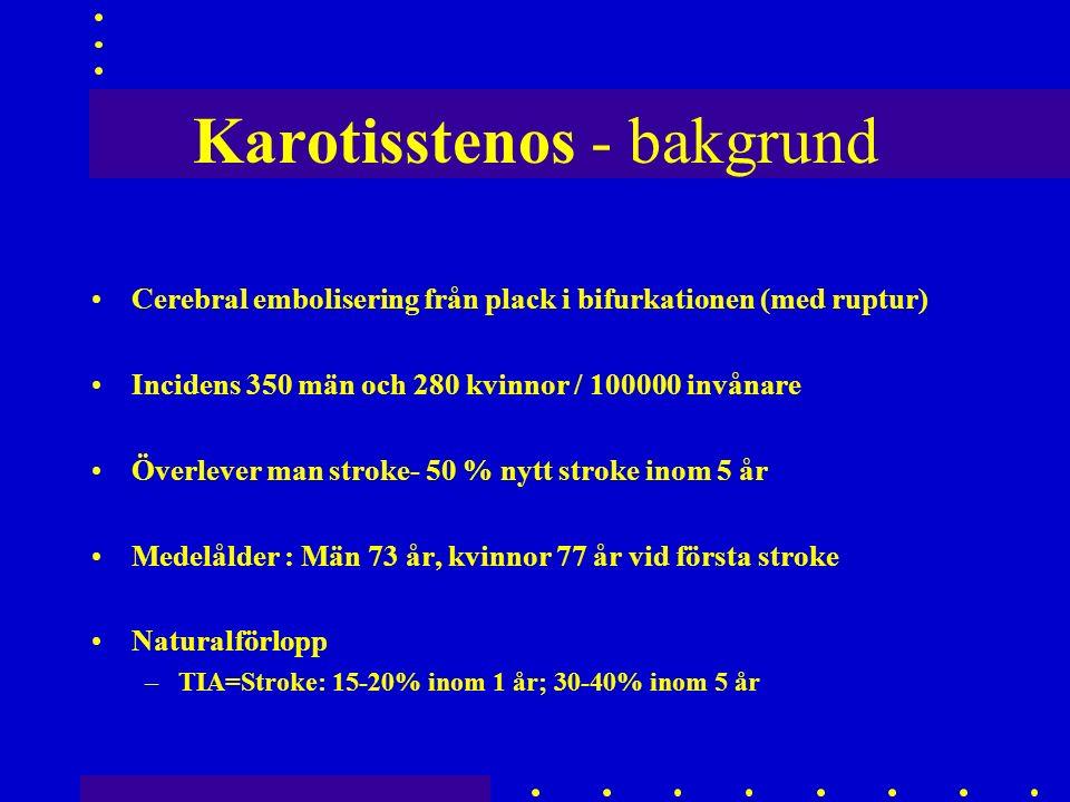 Karotisstenos - bakgrund Cerebral embolisering från plack i bifurkationen (med ruptur) Incidens 350 män och 280 kvinnor / 100000 invånare Överlever man stroke- 50 % nytt stroke inom 5 år Medelålder : Män 73 år, kvinnor 77 år vid första stroke Naturalförlopp –TIA=Stroke: 15-20% inom 1 år; 30-40% inom 5 år