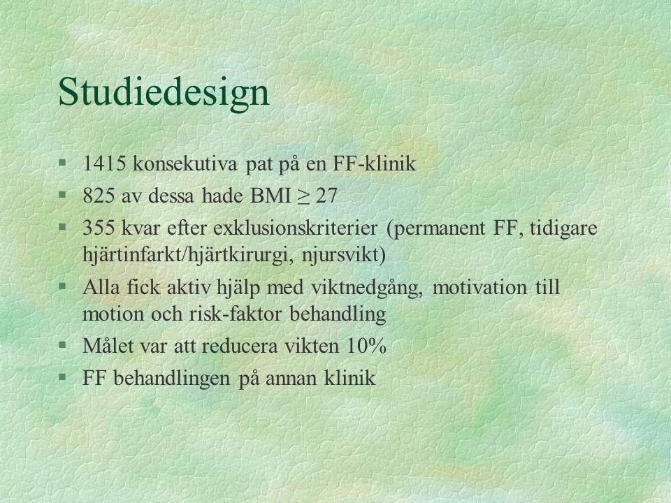 Studiedesign §1415 konsekutiva pat på en FF-klinik §825 av dessa hade BMI ≥ 27 §355 kvar efter exklusionskriterier (permanent FF, tidigare hjärtinfark