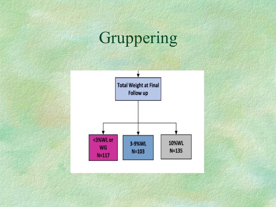 Gruppering