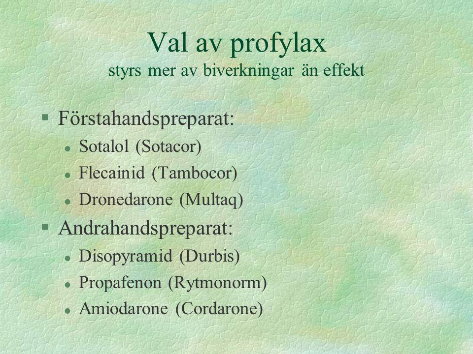 Val av profylax styrs mer av biverkningar än effekt §Förstahandspreparat: l Sotalol (Sotacor) l Flecainid (Tambocor) l Dronedarone (Multaq) §Andrahand