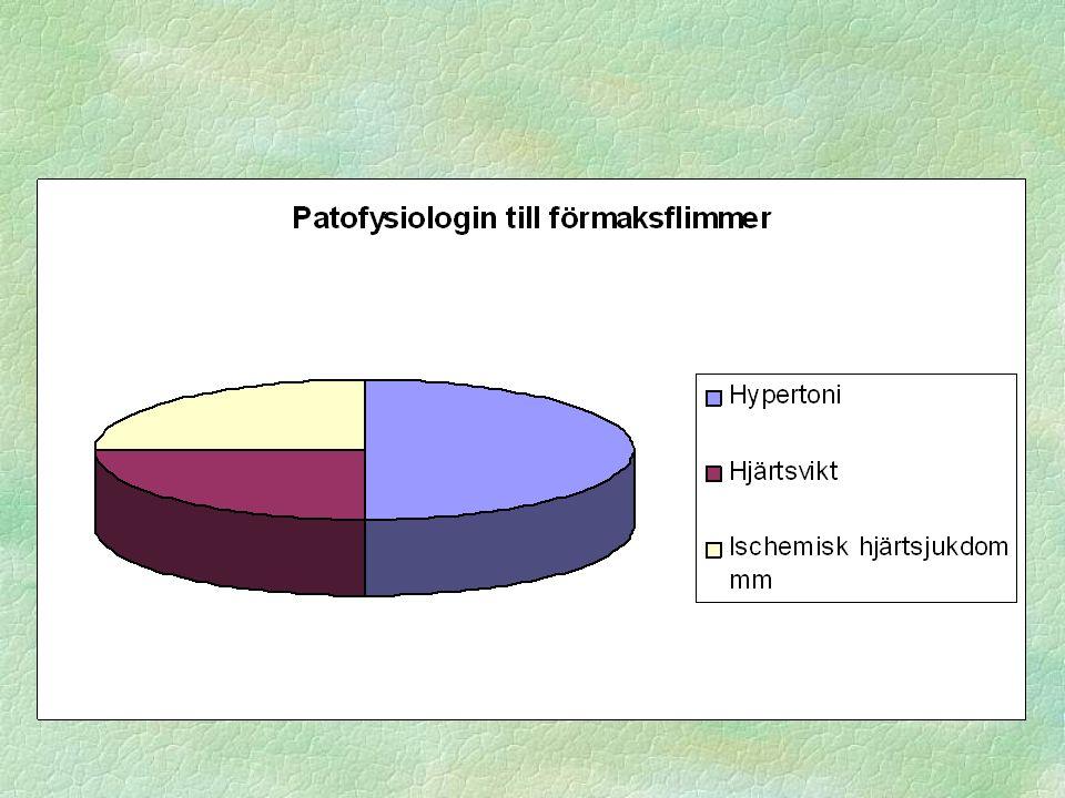 Paroxysmalt förmaksflimmer Lungvensablationer Rutiningrepp med relativt bra effekt 70-80% FF frihet efter ett ingrepp 80-90% FF frihet efter två ingrepp Låg risk för komplikationer ljumskhematom Tamponad (0,1-0,5%) Lungvensstenos mm Diafragmapares