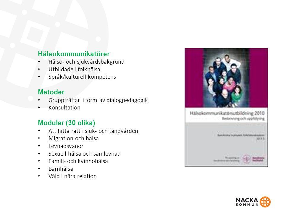 Hälsokommunikatörer Hälso- och sjukvårdsbakgrund Utbildade i folkhälsa Språk/kulturell kompetens Metoder Gruppträffar i form av dialogpedagogik Konsultation Moduler (30 olika) Att hitta rätt i sjuk- och tandvården Migration och hälsa Levnadsvanor Sexuell hälsa och samlevnad Familj- och kvinnohälsa Barnhälsa Våld i nära relation