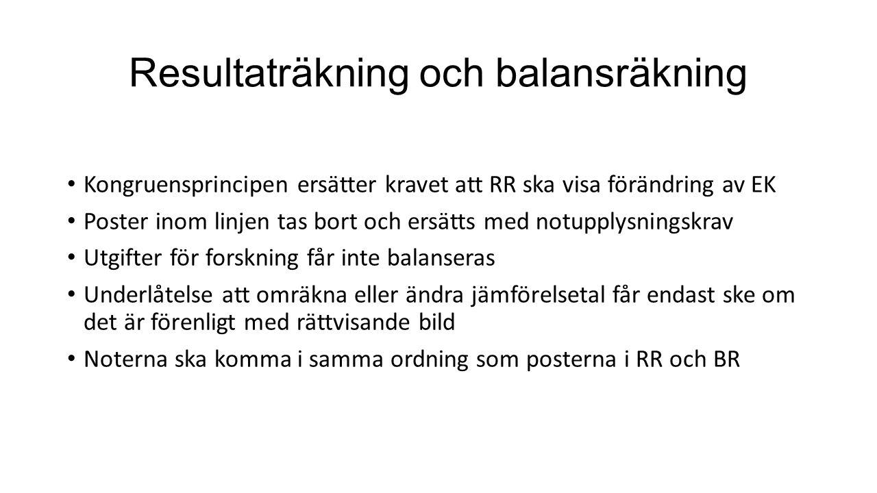 Resultaträkning och balansräkning Kongruensprincipen ersätter kravet att RR ska visa förändring av EK Poster inom linjen tas bort och ersätts med notu