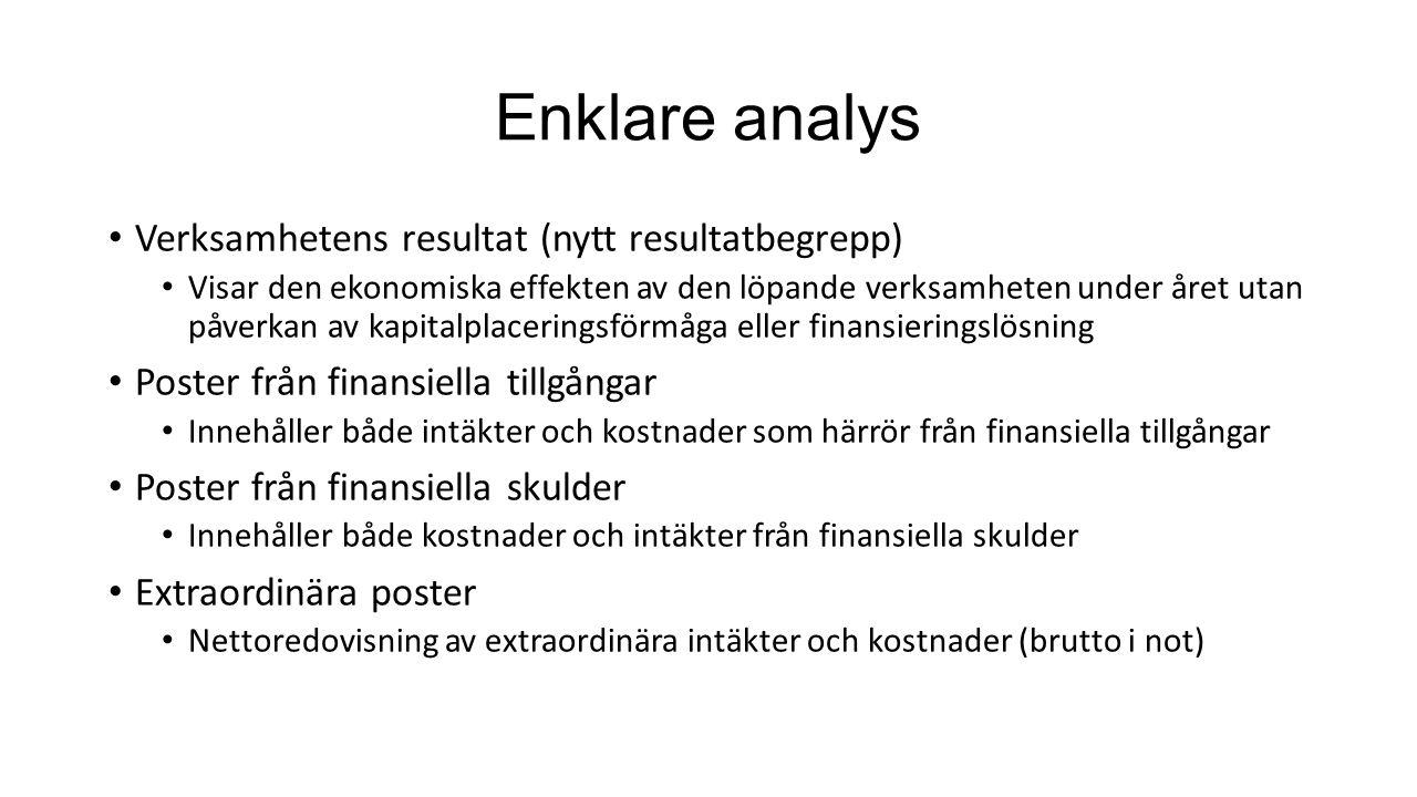 Enklare analys Verksamhetens resultat (nytt resultatbegrepp) Visar den ekonomiska effekten av den löpande verksamheten under året utan påverkan av kap