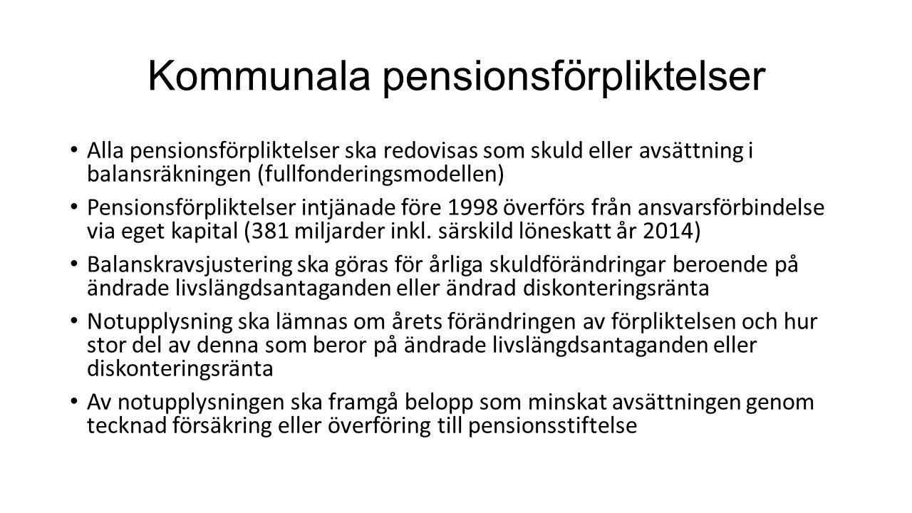 Effekter av fullfonderingsmodellen Effekter på balansräkningen Ca 100 kommuner och de flesta landsting får negativt eget kapital (2014) De finansiella målen måste omarbetas för att en god ekonomisk hushållning ska uppnås Varje års utbetalning av pensioner intjänade före 1998 minskar avsättningen för pensioner Effekter på resultaträkningen I resultaträkningen redovisas lägre pensionskostnader än vid blandmodellen då utbetalningar av pensioner intjänade före 1998 redovisas som skuldminskning Utbetalningarna är lika varför ett högre resultat krävs om inte betalningarna ska finansieras med minskade finansiella tillgångar eller upplåning