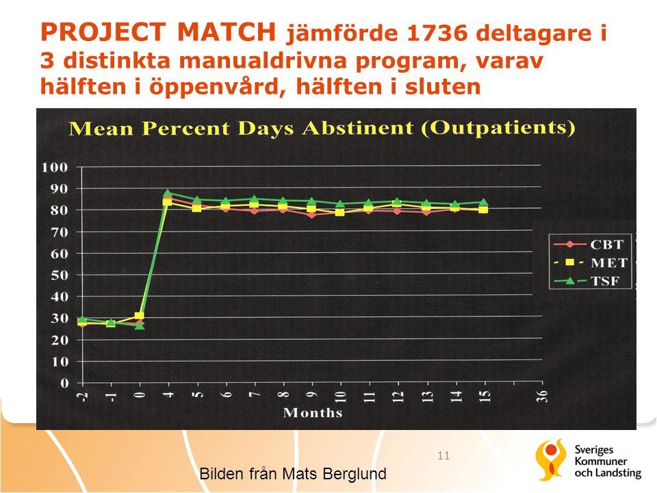 PROJECT MATCH jämförde 1736 deltagare i 3 distinkta manualdrivna program, varav hälften i öppenvård, hälften i sluten Bilden från Mats Berglund 11