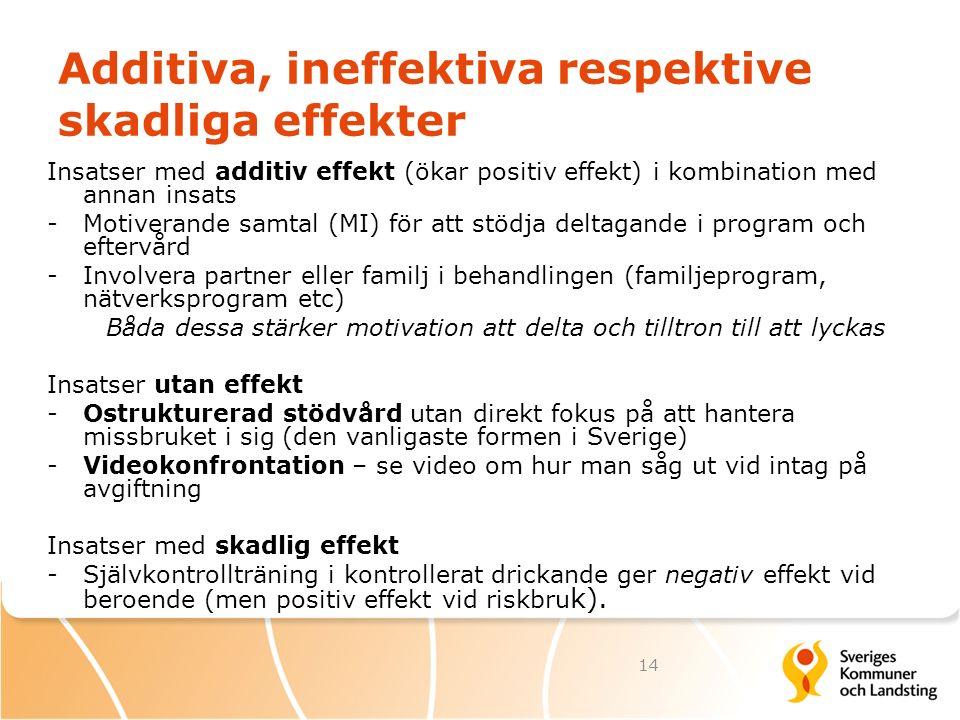 Additiva, ineffektiva respektive skadliga effekter Insatser med additiv effekt (ökar positiv effekt) i kombination med annan insats -Motiverande samta