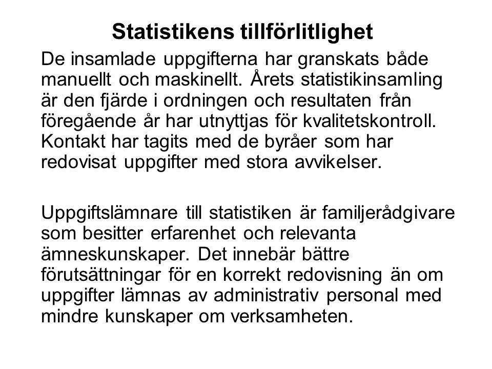 Osäkerhetskällor Mätning Den huvudsakliga felkällan utgörs av brister i uppgiftslämnandet på grund av svårigheter som familjerådgivarna har med att samla in data om verksamheten.