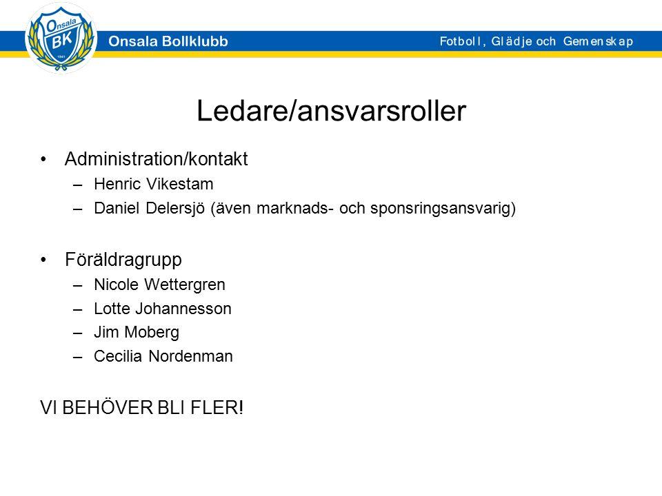 Ledare/ansvarsroller Administration/kontakt –Henric Vikestam –Daniel Delersjö (även marknads- och sponsringsansvarig) Föräldragrupp –Nicole Wettergren