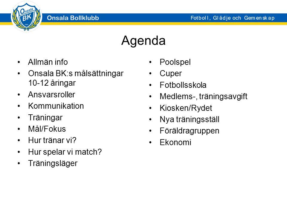 Agenda Allmän info Onsala BK:s målsättningar 10-12 åringar Ansvarsroller Kommunikation Träningar Mål/Fokus Hur tränar vi? Hur spelar vi match? Träning
