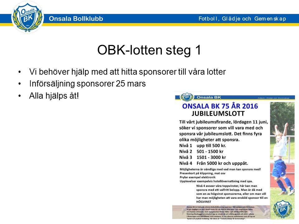 OBK-lotten steg 1 Vi behöver hjälp med att hitta sponsorer till våra lotter Införsäljning sponsorer 25 mars Alla hjälps åt!