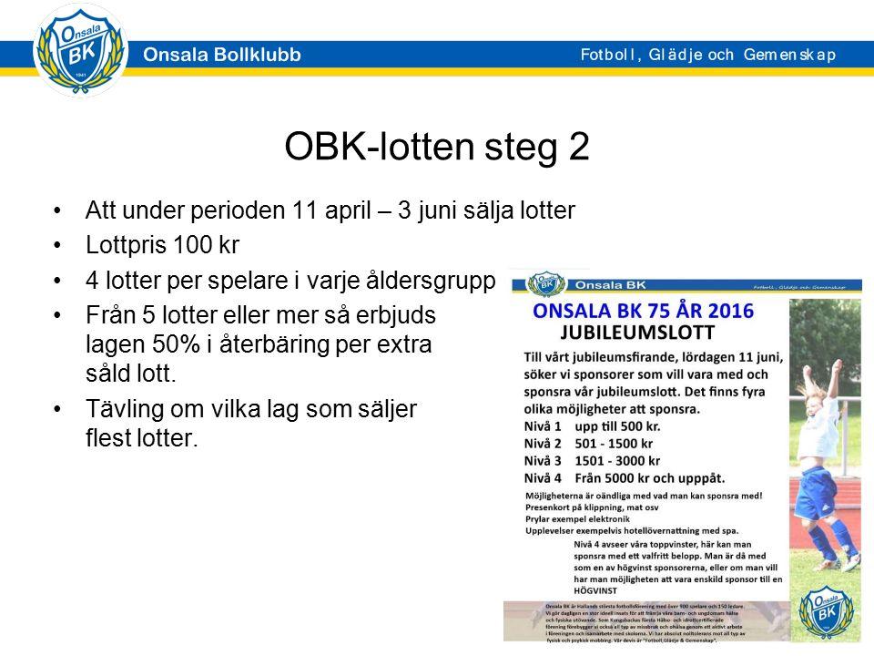 OBK-lotten steg 2 Att under perioden 11 april – 3 juni sälja lotter Lottpris 100 kr 4 lotter per spelare i varje åldersgrupp Från 5 lotter eller mer s