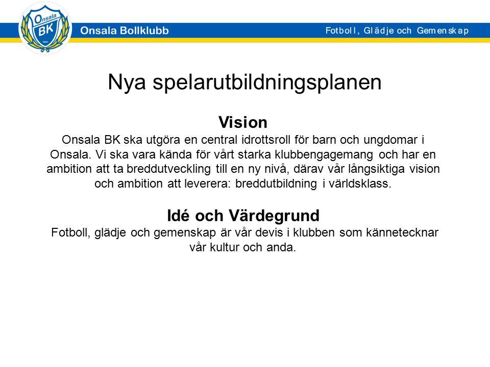 Nya spelarutbildningsplanen Vision Onsala BK ska utgöra en central idrottsroll för barn och ungdomar i Onsala. Vi ska vara kända för vårt starka klubb