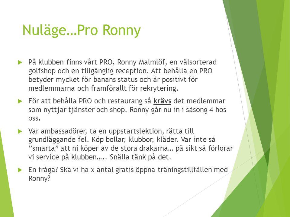 Nuläge…Pro Ronny  På klubben finns vårt PRO, Ronny Malmlöf, en välsorterad golfshop och en tillgänglig reception.