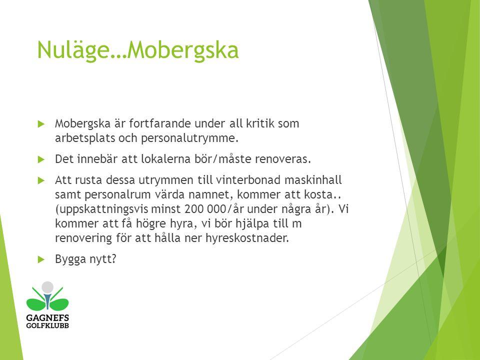 Nuläge…Mobergska  Mobergska är fortfarande under all kritik som arbetsplats och personalutrymme.