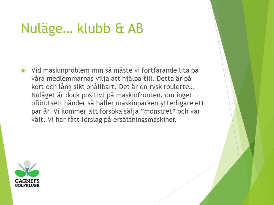 Nuläge… klubb & AB  Vid maskinproblem mm så måste vi fortfarande lita på våra medlemmarnas vilja att hjälpa till.