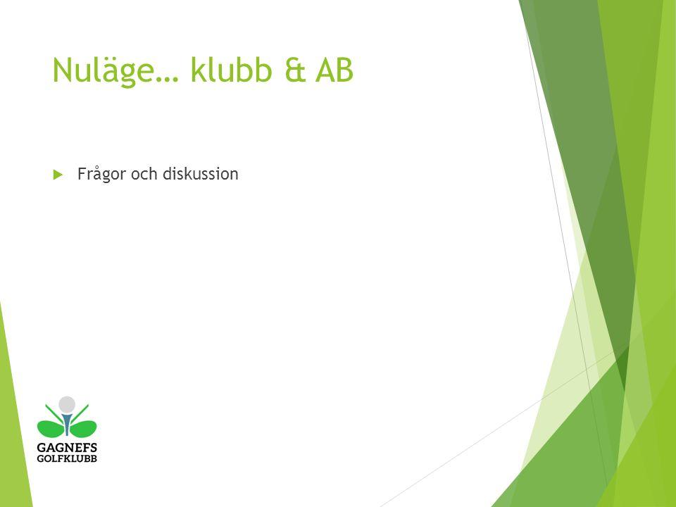Nuläge… klubb & AB  Frågor och diskussion