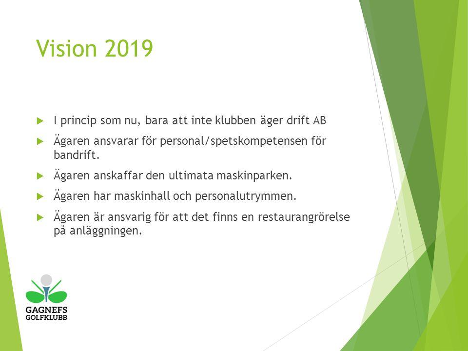 Vision 2019  I princip som nu, bara att inte klubben äger drift AB  Ägaren ansvarar för personal/spetskompetensen för bandrift.