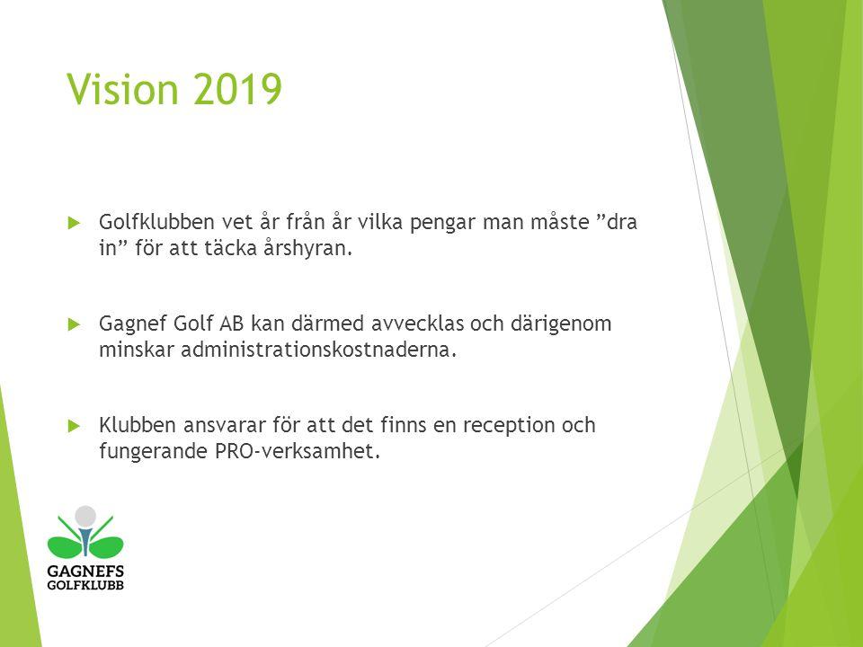 Vision 2019  Golfklubben vet år från år vilka pengar man måste dra in för att täcka årshyran.