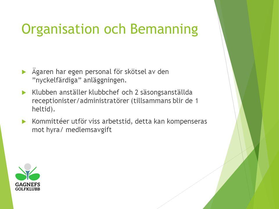 Organisation och Bemanning  Ägaren har egen personal för skötsel av den nyckelfärdiga anläggningen.