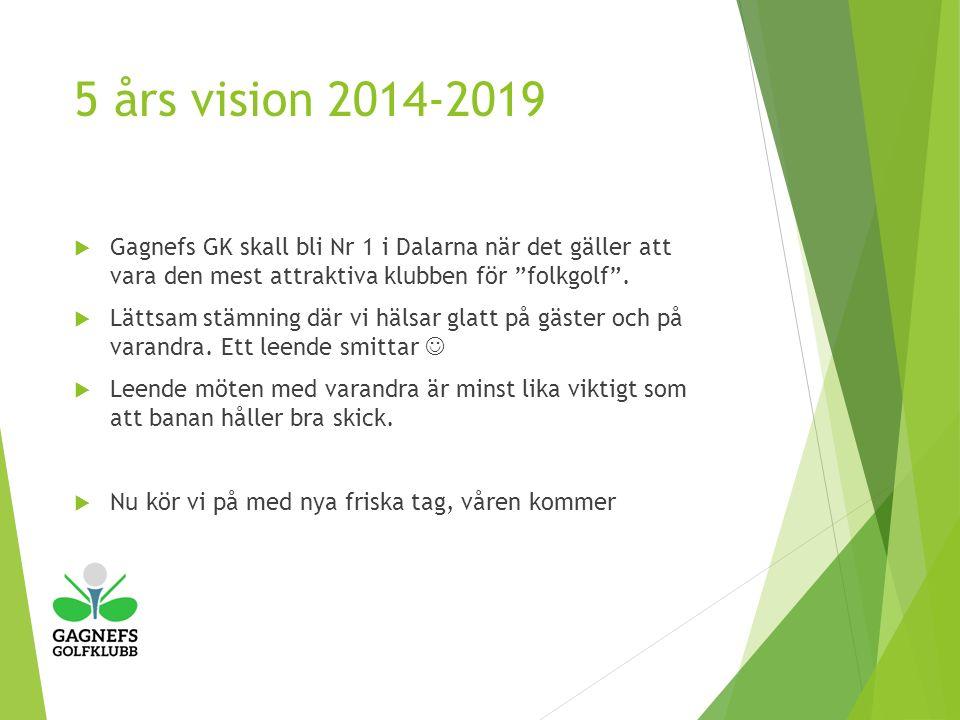 5 års vision 2014-2019  Gagnefs GK skall bli Nr 1 i Dalarna när det gäller att vara den mest attraktiva klubben för folkgolf .