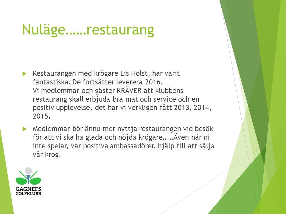 Nuläge……restaurang  Restaurangen med krögare Lis Holst, har varit fantastiska.