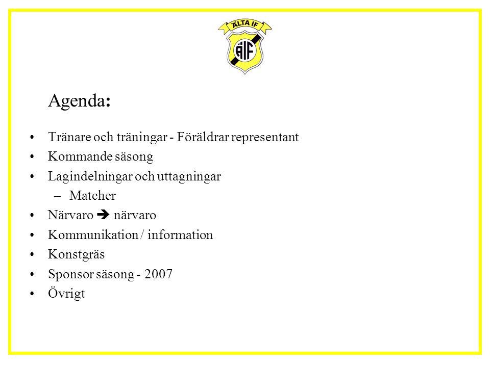 Agenda: Tränare och träningar - Föräldrar representant Kommande säsong Lagindelningar och uttagningar –Matcher Närvaro  närvaro Kommunikation / information Konstgräs Sponsor säsong - 2007 Övrigt