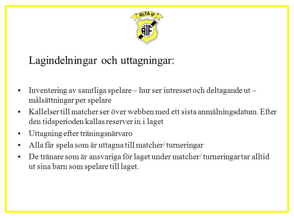 Lagindelningar och uttagningar: Inventering av samtliga spelare – hur ser intresset och deltagande ut – målsättningar per spelare Kallelser till match