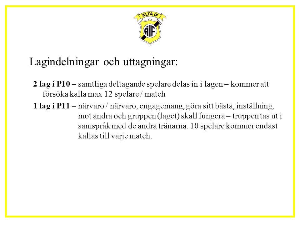 Lagindelningar och uttagningar: 2 lag i P10 – samtliga deltagande spelare delas in i lagen – kommer att försöka kalla max 12 spelare / match 1 lag i P