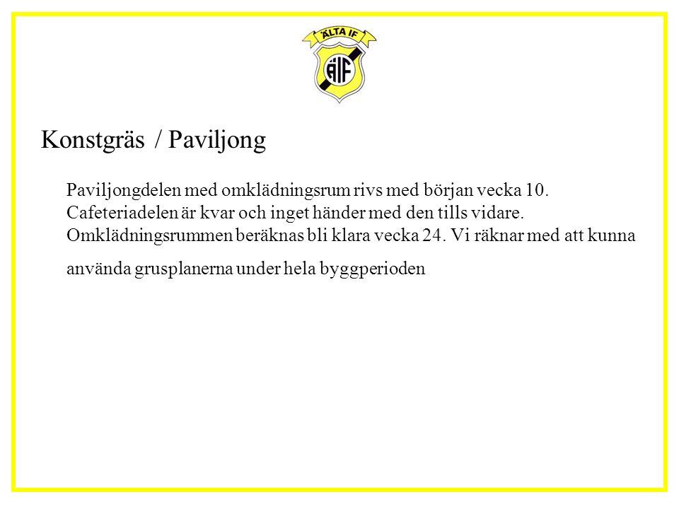 Konstgräs / Paviljong Paviljongdelen med omklädningsrum rivs med början vecka 10.