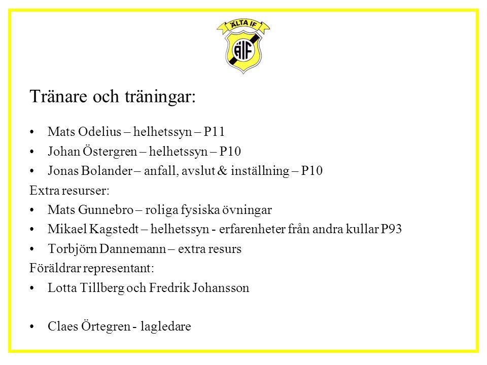Tränare och träningar: Mats Odelius – helhetssyn – P11 Johan Östergren – helhetssyn – P10 Jonas Bolander – anfall, avslut & inställning – P10 Extra resurser: Mats Gunnebro – roliga fysiska övningar Mikael Kagstedt – helhetssyn - erfarenheter från andra kullar P93 Torbjörn Dannemann – extra resurs Föräldrar representant: Lotta Tillberg och Fredrik Johansson Claes Örtegren - lagledare