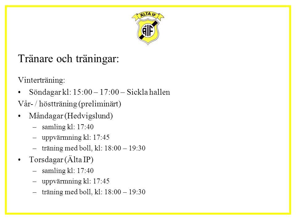 Tränare och träningar: Vinterträning: Söndagar kl: 15:00 – 17:00 – Sickla hallen Vår- / höstträning (preliminärt) Måndagar (Hedvigslund) –samling kl: 17:40 –uppvärmning kl: 17:45 –träning med boll, kl: 18:00 – 19:30 Torsdagar (Älta IP) –samling kl: 17:40 –uppvärmning kl: 17:45 –träning med boll, kl: 18:00 – 19:30