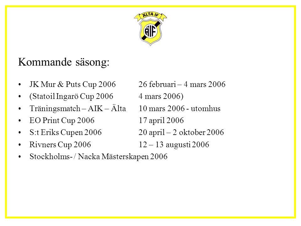Kommande säsong: JK Mur & Puts Cup 200626 februari – 4 mars 2006 (Statoil Ingarö Cup 20064 mars 2006) Träningsmatch – AIK – Älta10 mars 2006 - utomhus EO Print Cup 200617 april 2006 S:t Eriks Cupen 200620 april – 2 oktober 2006 Rivners Cup 200612 – 13 augusti 2006 Stockholms- / Nacka Mästerskapen 2006